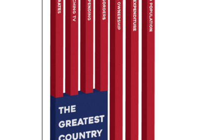 greatest-country